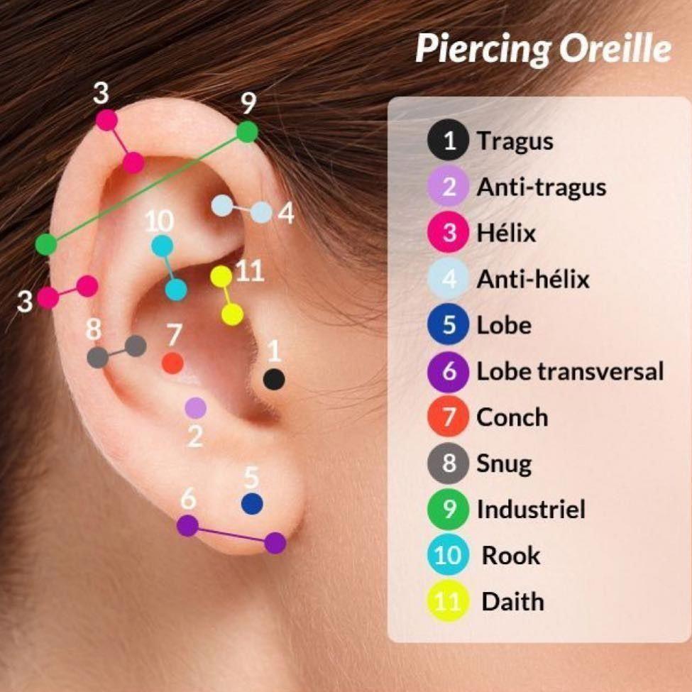 Scale pain tongue piercing Tongue Piercing