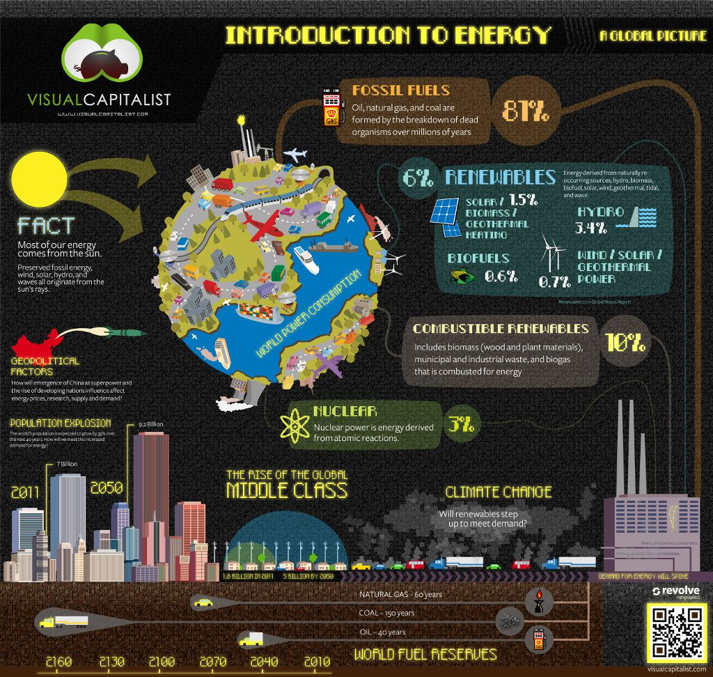 Pin By Raziel 777 On Infographics