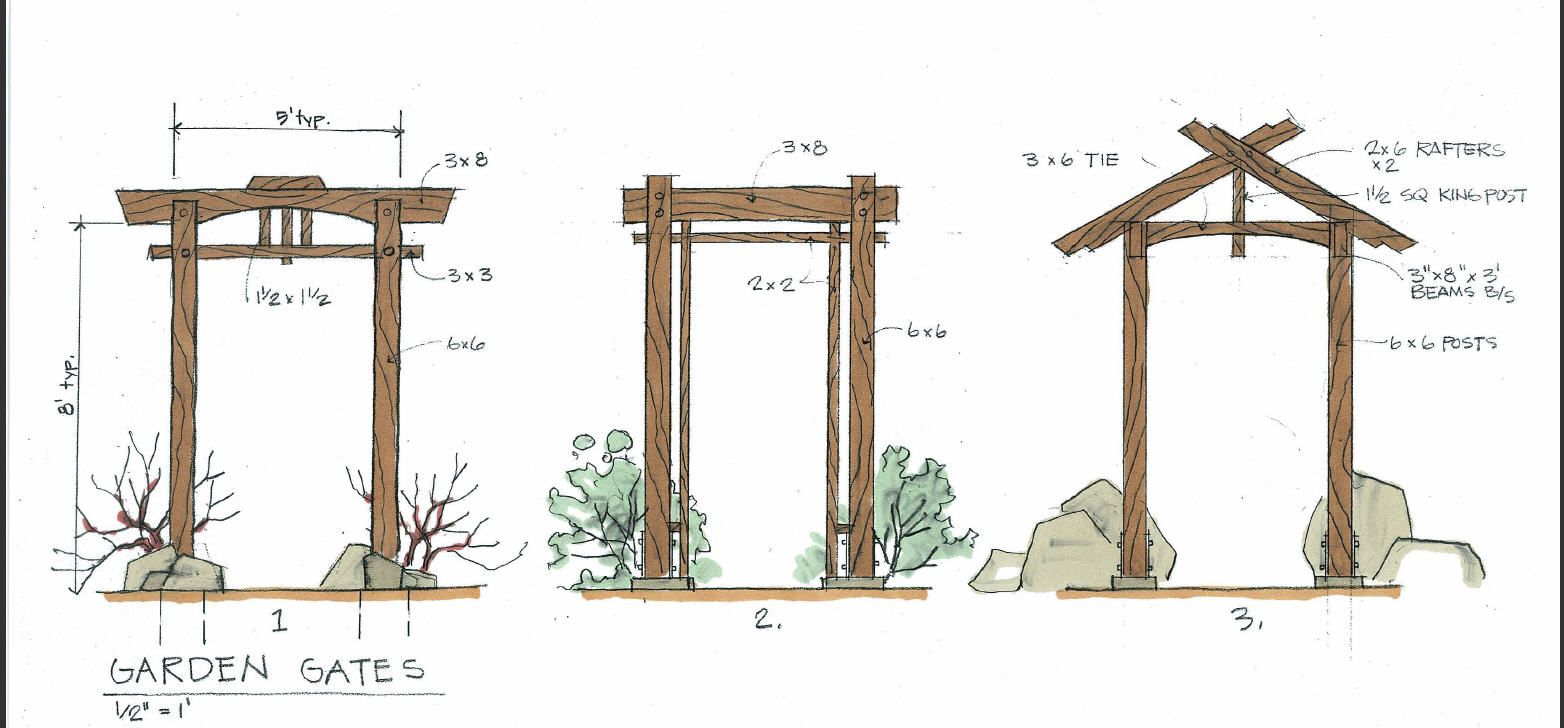 Japanese gate plans gate design by karl daizen joinery for Gate arbor plans