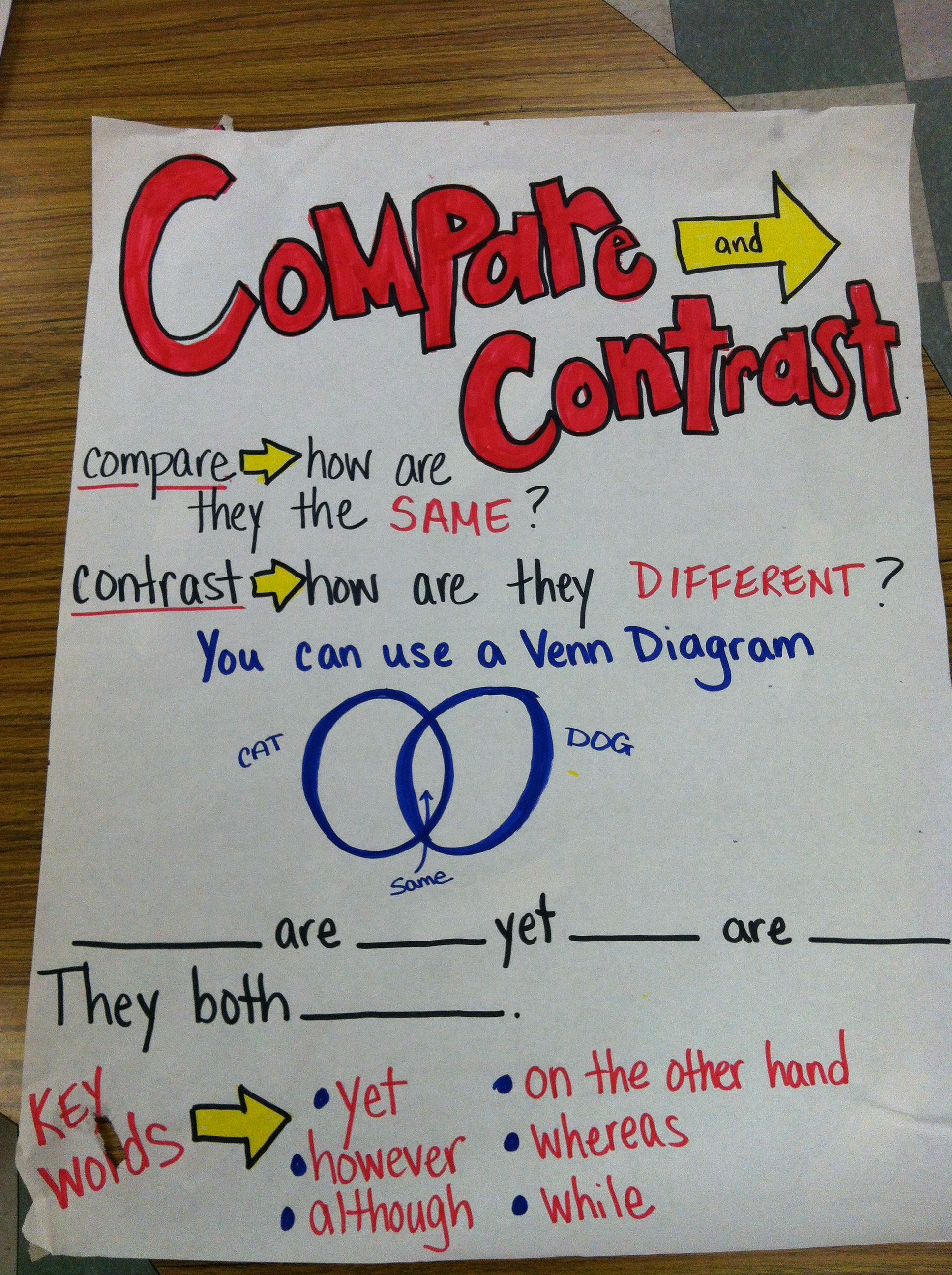 Compare And Contrast Anchor Chart I Like How Key Words