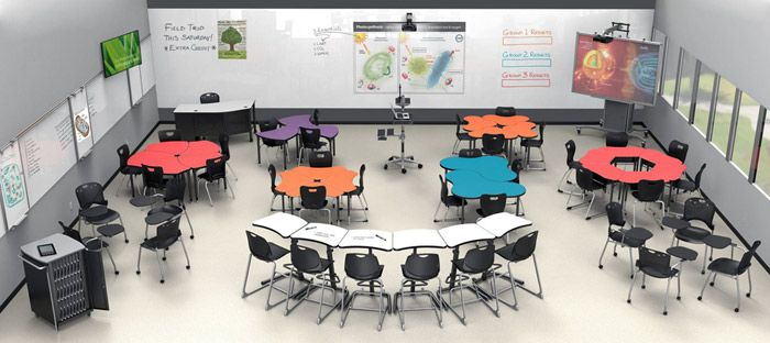 Collaborative Classroom Games ~ Cloud desks new product spotlight class rooms design