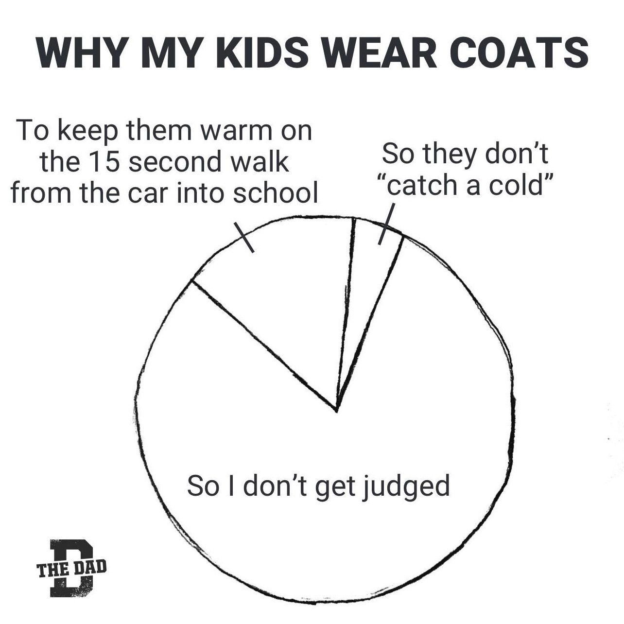 10 Funny Pie Charts That Perfectly Explain Your Life As A Parent