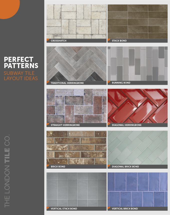 Picked the perfect metro tiles but not sure how to lay them? Check ...