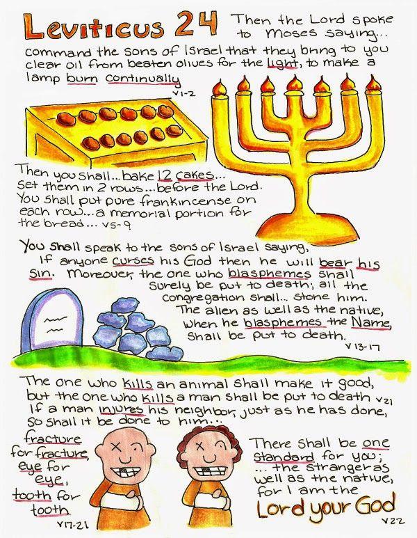 LEVITICUS BIBLE STUDY PDF