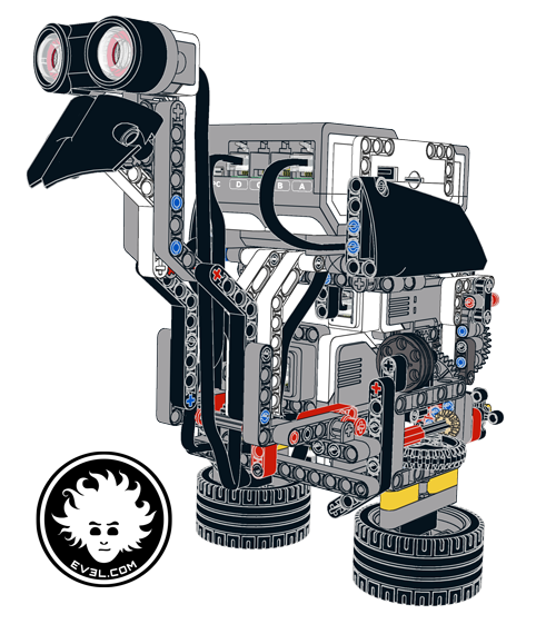 A Collection Of Integrative Material To Let The Lego Mindstorms
