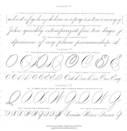 The 1879 Spencerian Compendium Of Penmanship In Pdf Format The Fontfeed Cursive Calligraphy Penmanship Copperplate Calligraphy