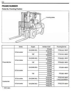 Original Illustrated Factory Workshop Service Manual For Toyota. Original Illustrated Factory Workshop Service Manual For Toyota Diesel Forklift Truck Type 7fdoriginal Manuals Bt Forclift Trucks. Toyota. Toyota Forklift 42 6fgcu25 Wiring Diagram At Scoala.co