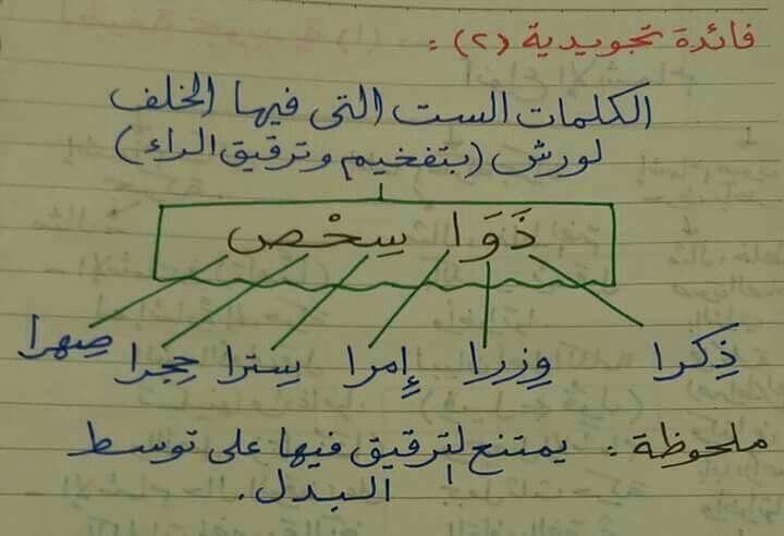تفخيم وترقيق الراء لورش Tajweed Quran Holy Quran Quotes