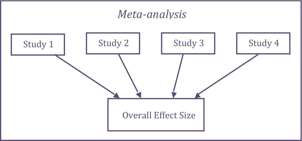 An analysis of the definition of psychotherapy