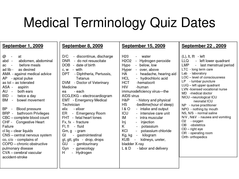 medical terminology | Medical Terminology Quiz Dates | Nursing ...