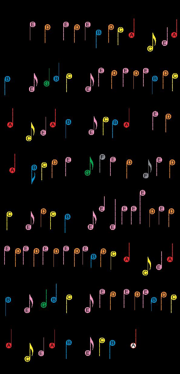 do re mi easy piano sheet music pdf