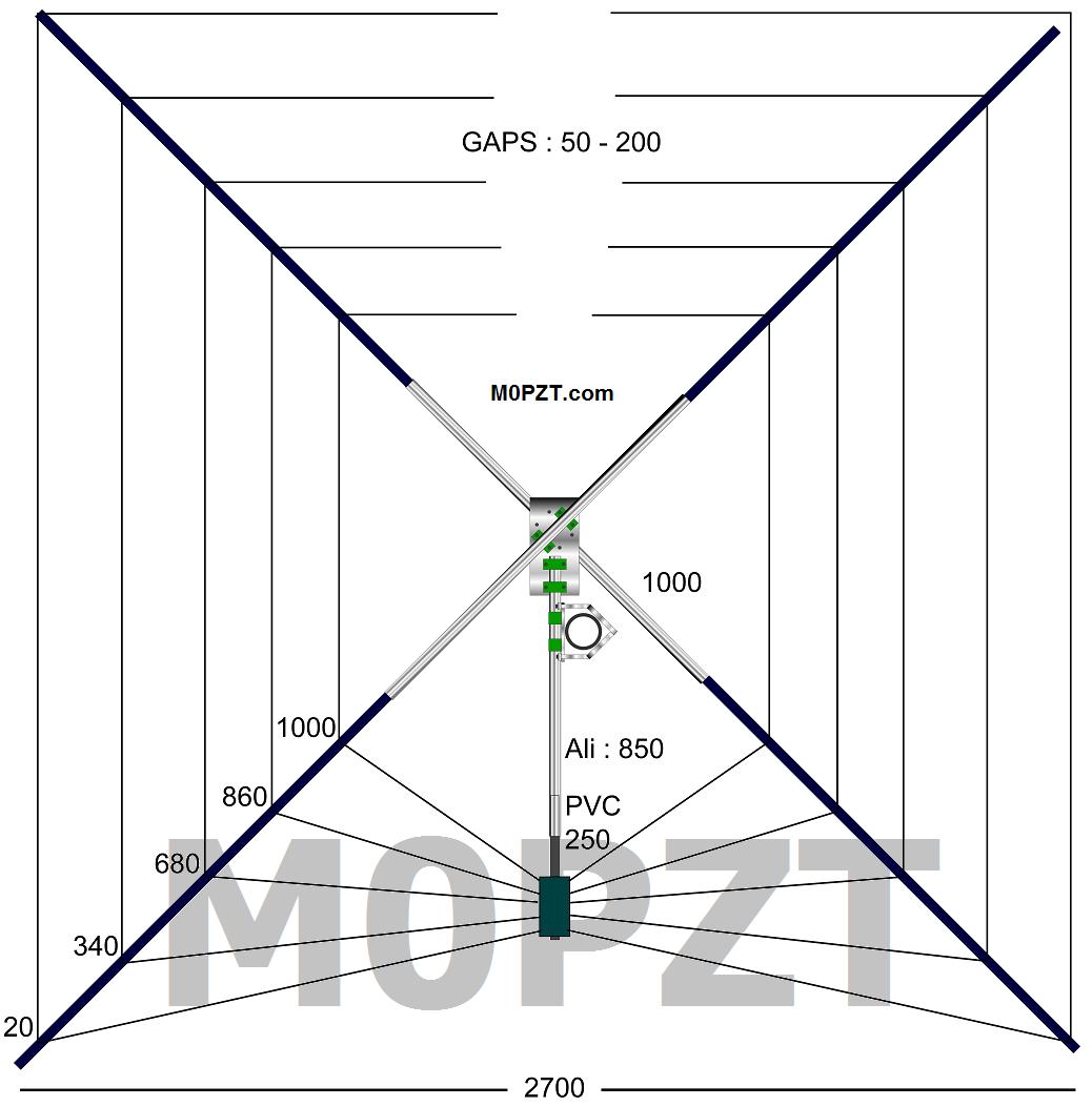 medium resolution of cobwebb plan click for a larger image diy tv antenna ham