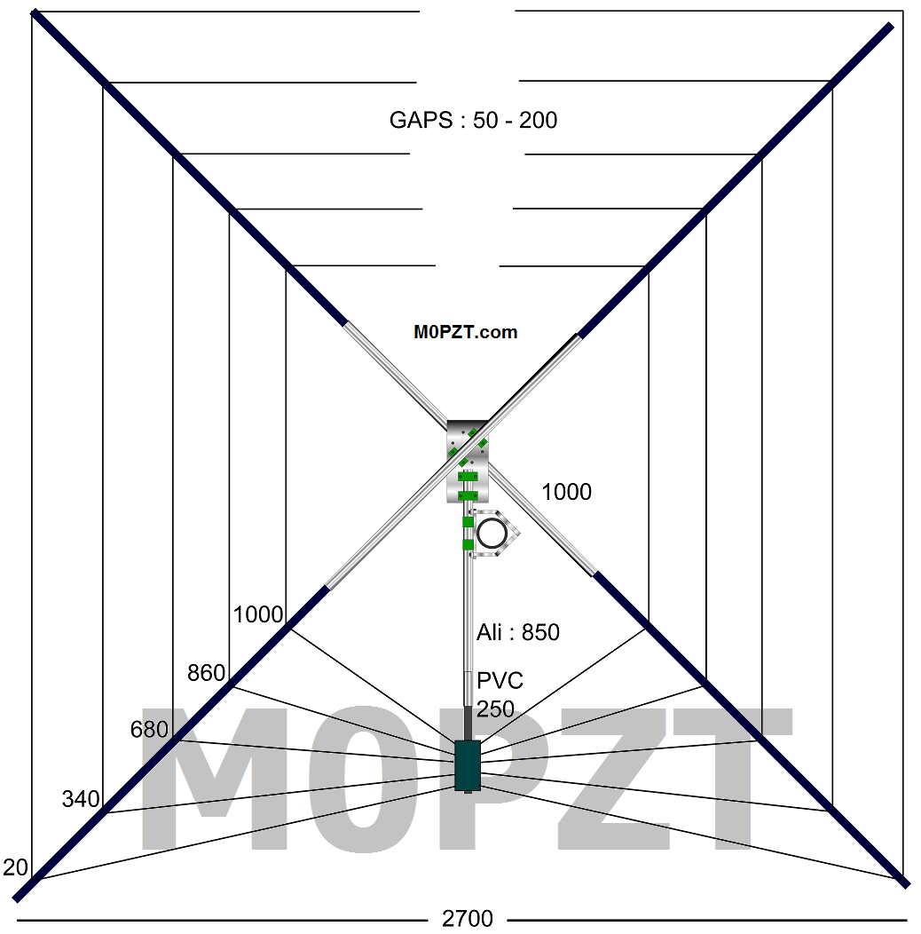 cobwebb plan click for a larger image diy tv antenna ham [ 1038 x 1052 Pixel ]