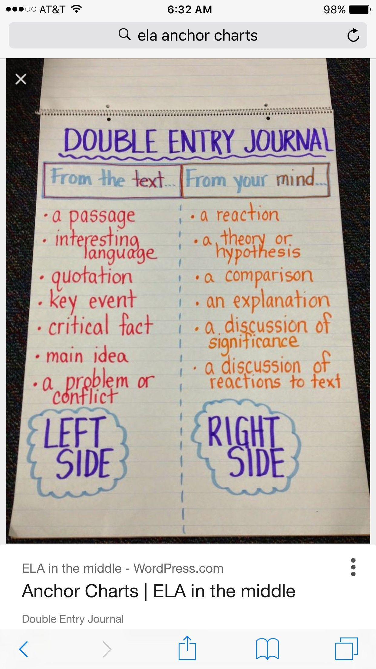 Pin By Jennifer Mann On Classroom Teaching Ideas