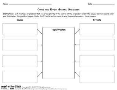essay cause and effects