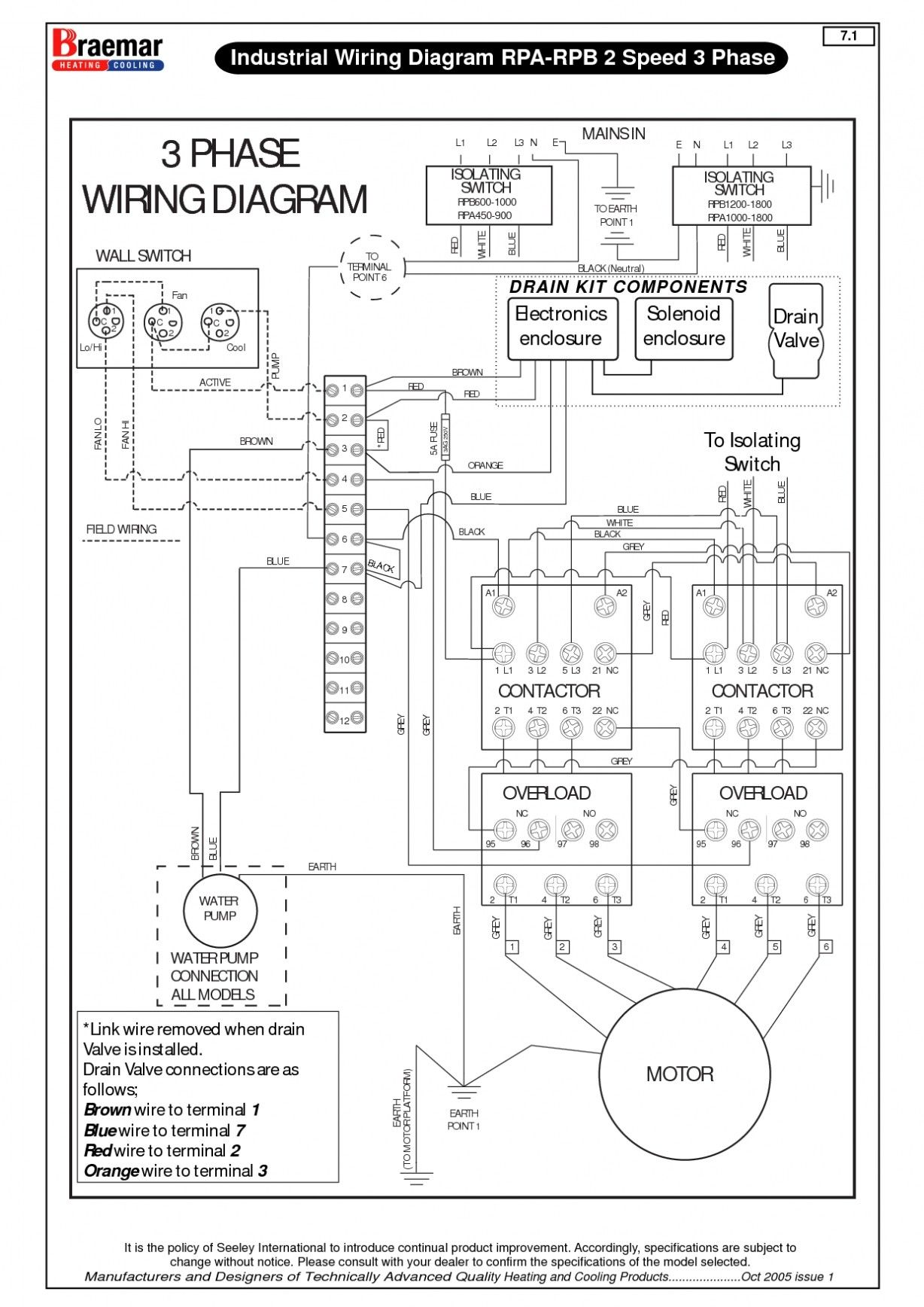 Unique Motor Terminal Connection Diagram #diagram #wiringdiagram  #diagramming #Diagramm #visuals #visualisati… | Diagram, Christmas village  display, Village displayPinterest