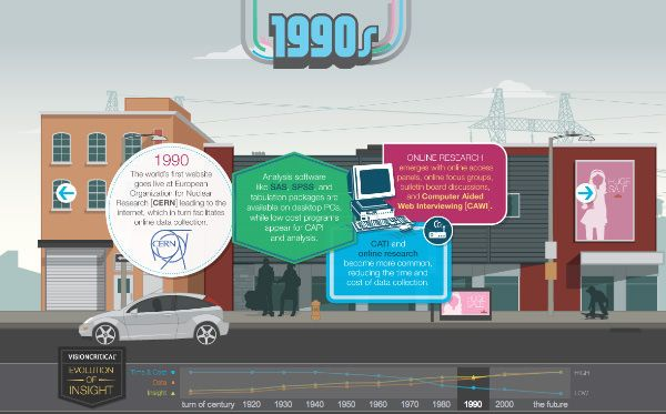 20 animated and interactive infographics you have to see data