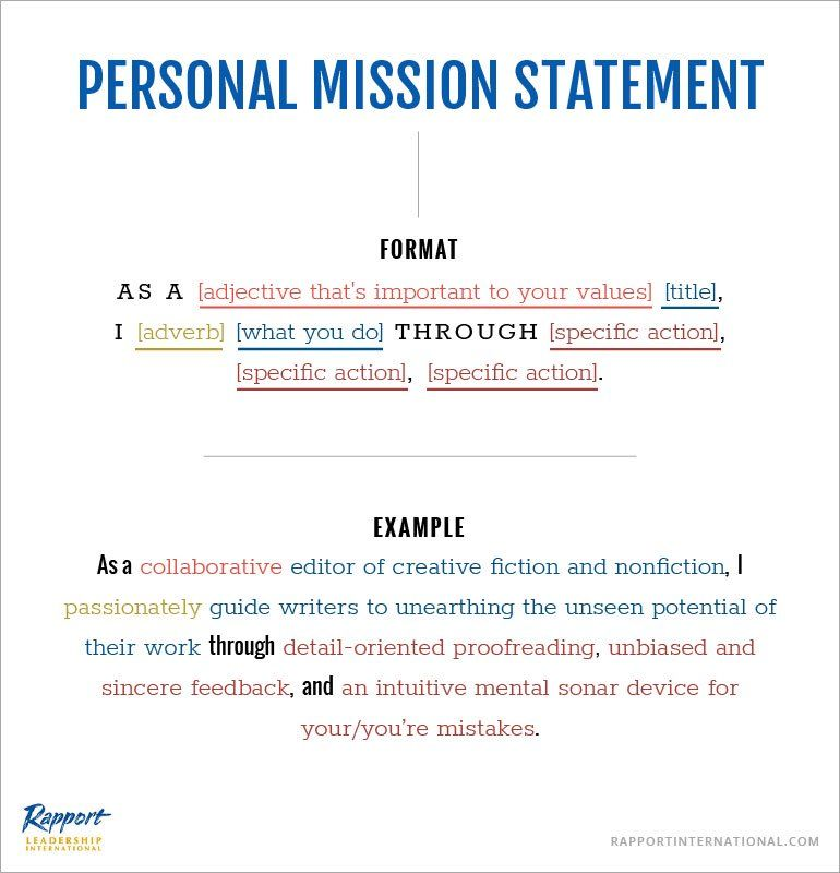 How To Write A Personal Mission Statement That Resonate Example Busines Examples Of 7 Habits