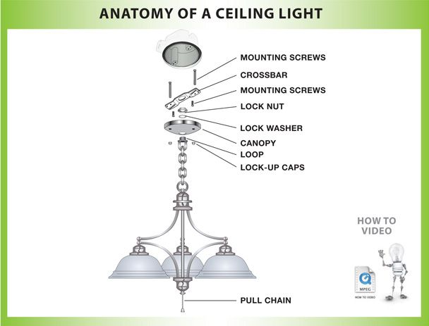 How To Install A Ceiling Light Video Tutorial Ceiling Lights Diy Chandelier Paper Folding Techniques