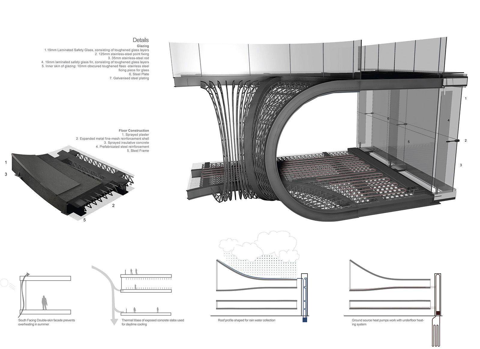 Concrete Ideagora Social Innovation Exchange Matthew Pratt Arch2o Com In 2020 Conference Room Design Hospital Design Conference Design