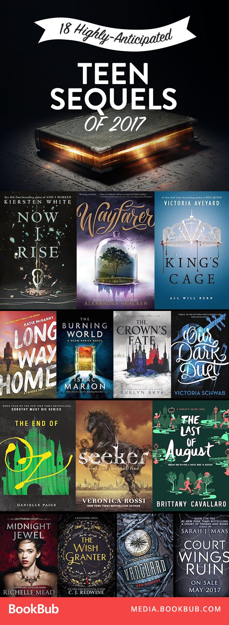 18 Highly Anticipated Teen Sequels Coming In 2017 Books For Teens