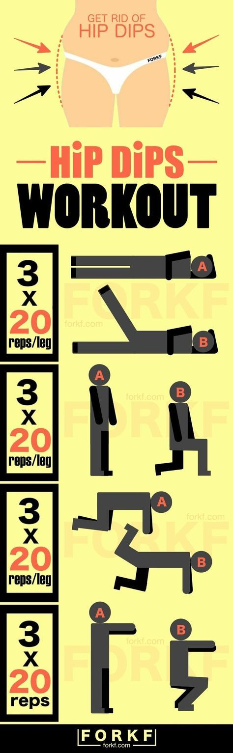 Fill Out Your Hips And Butt With This Hip Dips Workout