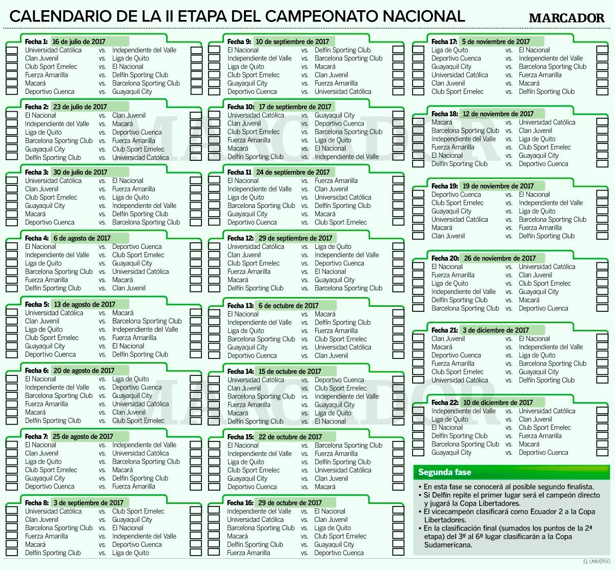 Calendario De La Segunda Etapa Del Campeonato Ecuatoriano 2017 Campeonato Nacional Deportes El Universo Campeonato Nacional Calendario Deportes