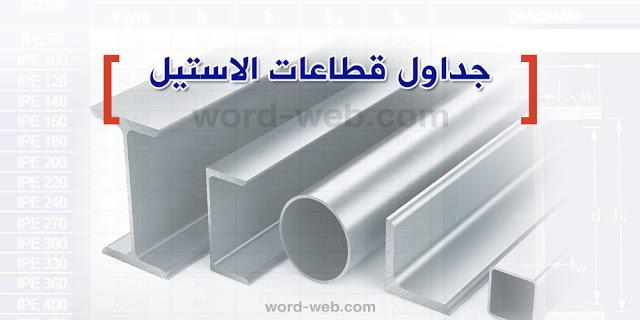 جدول قطاعات الاستيل Excel Dashboard Templates Dashboard Template Steel