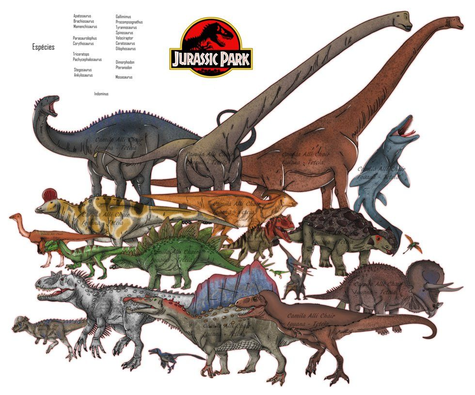 Accurate Dinosaurs From Jurassic Park By Iguana Teteia