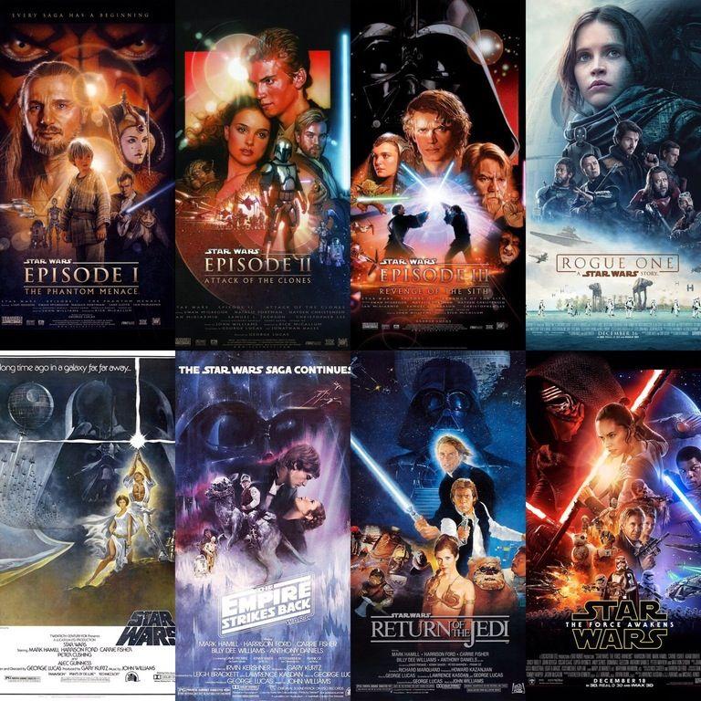Star Wars Episoden Reihenfolge