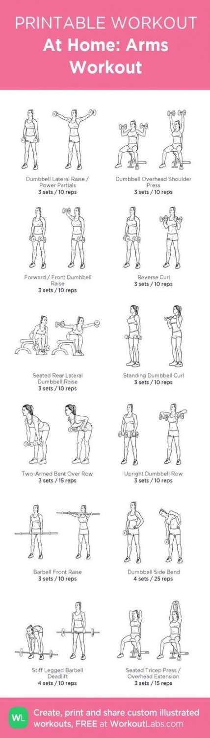New fitness motivacin body pictures ideas Ideas #fitness