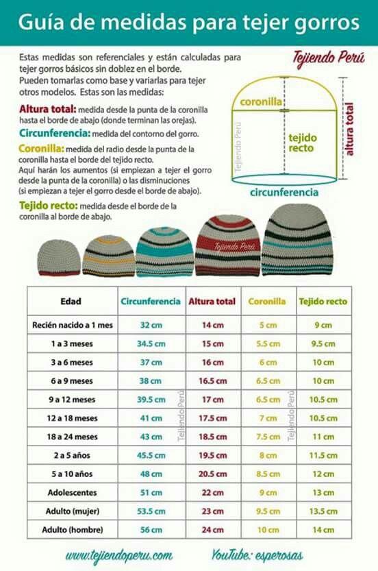 Medidas para gorros | Collection | Pinterest | Croché, Ganchillo y ...