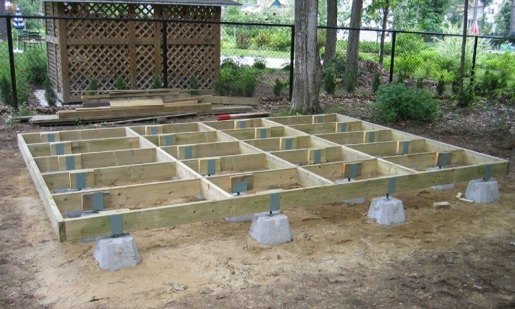 Adjustable shed foundation supports in 2020 Shed base