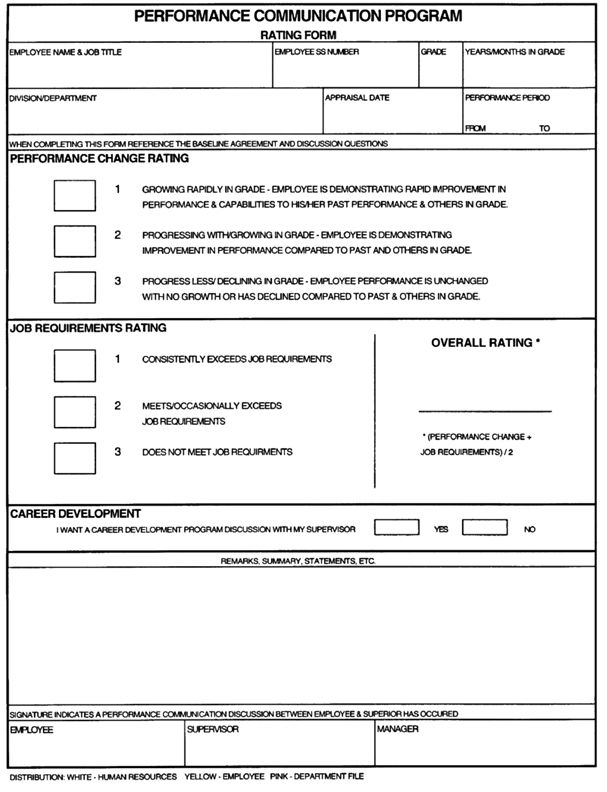 free 360 performance appraisal form - Google Search Performance