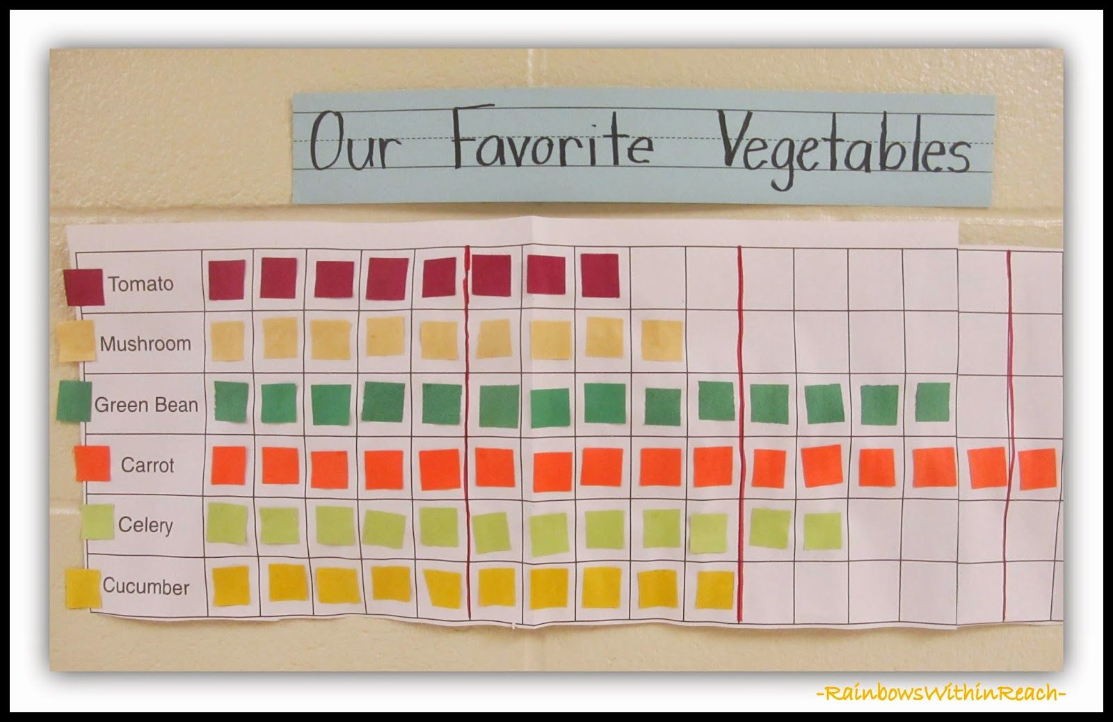 113 Graphs Diagrams And Charts From Early Childhood