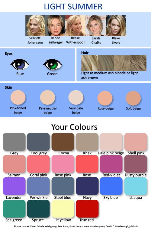 My Colors Light Summer Color Palette Summer Skin Tone Summer Color Palette