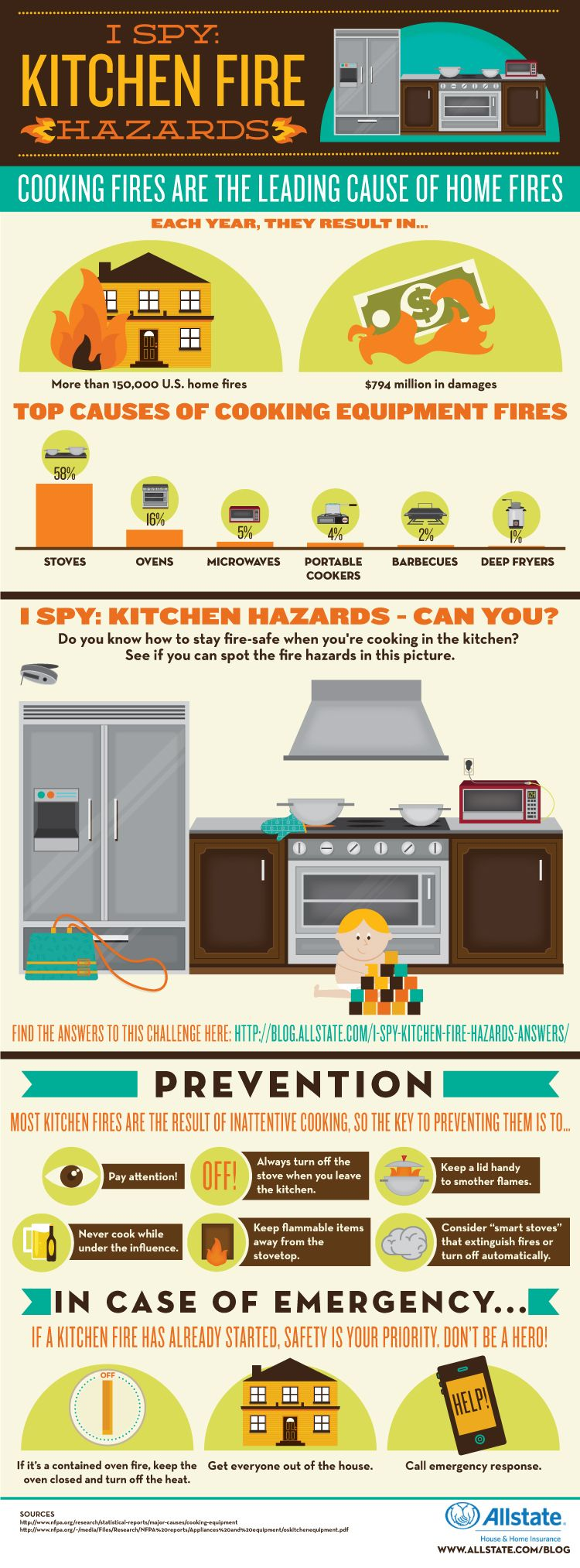 I spy kitchen fire hazards! Can you? infographic Fire