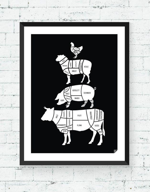 Digitaldruck - Beim Metzger - Küche Bild, Küche Poster, Fleisch, von ...