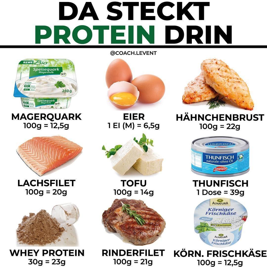 proteinquellen eine ausreichende proteinzufuhr gehort zu. Black Bedroom Furniture Sets. Home Design Ideas