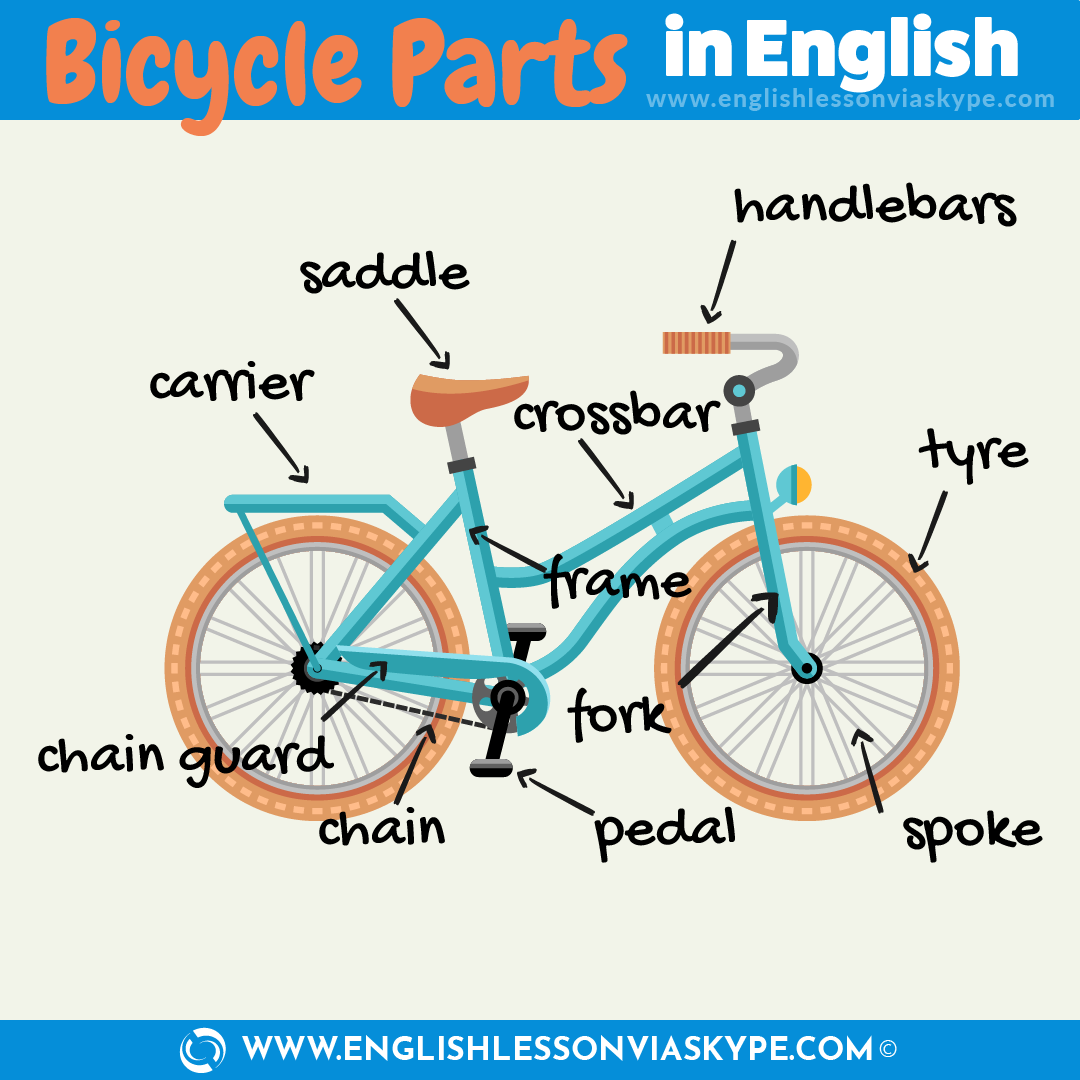 English Vocabulary For Cycling