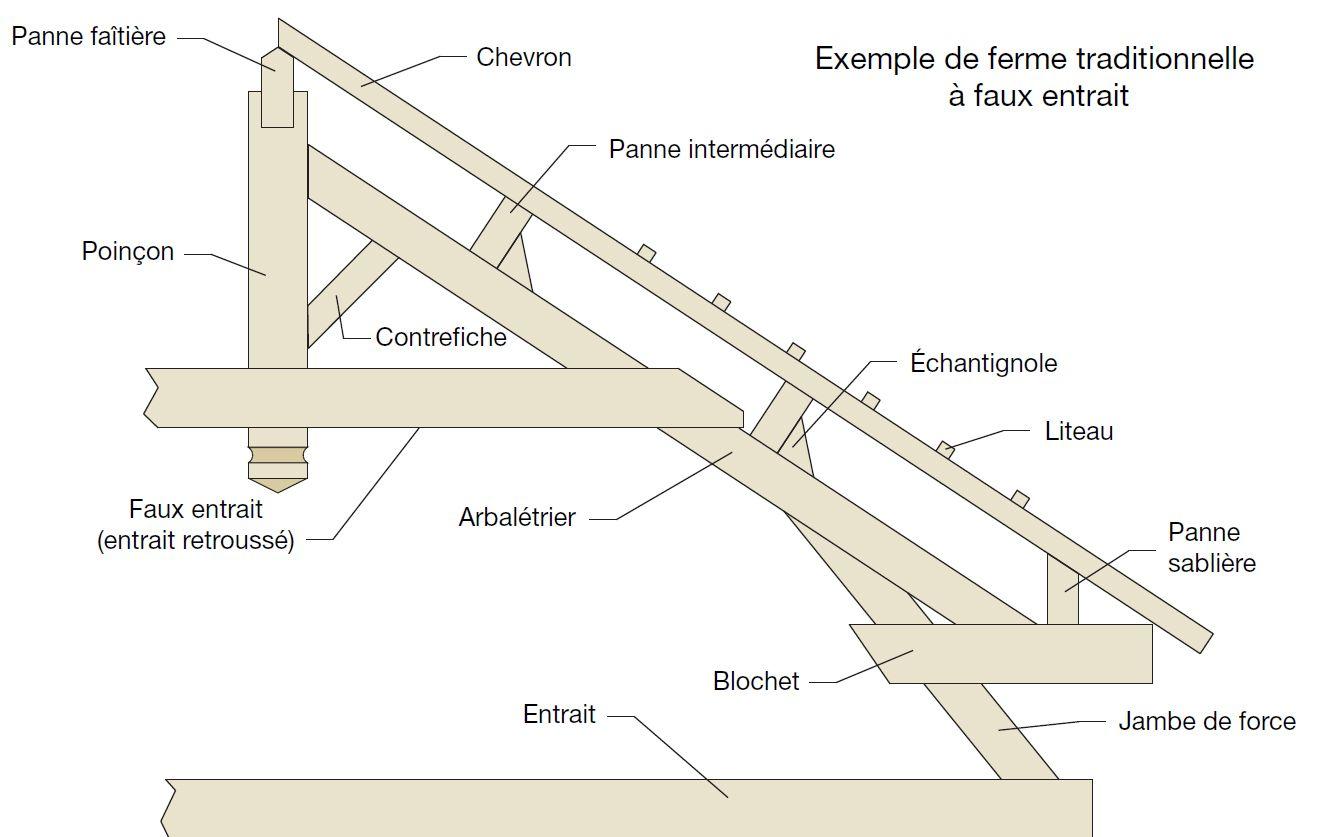 Charpente   Bois+ Le Bouvet   Architecture bois   Wooden ...