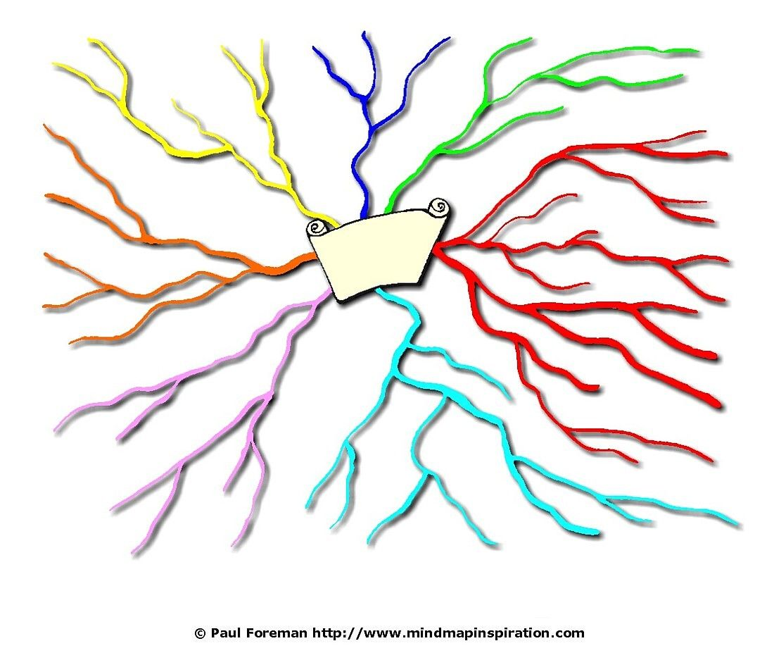 ten good online tools for creating mind maps - Mind Map Online Tool