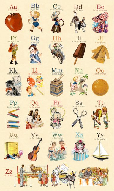 Vintage Alphabet Poster - Red Wagon   ART-ABCs/Alphabet ...