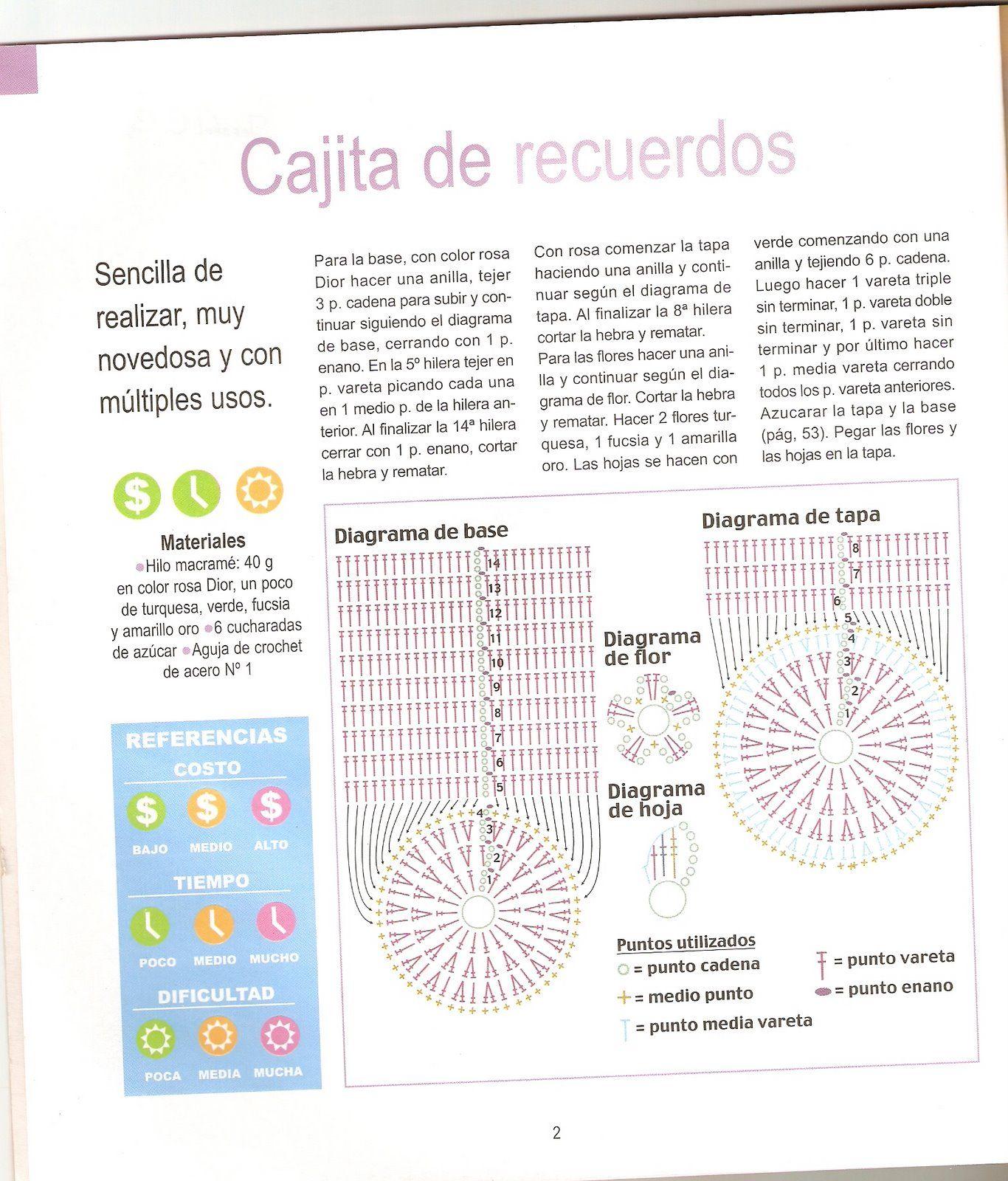 Caja Redonda de Crochet Patron - Patrones Crochet   colegio ...