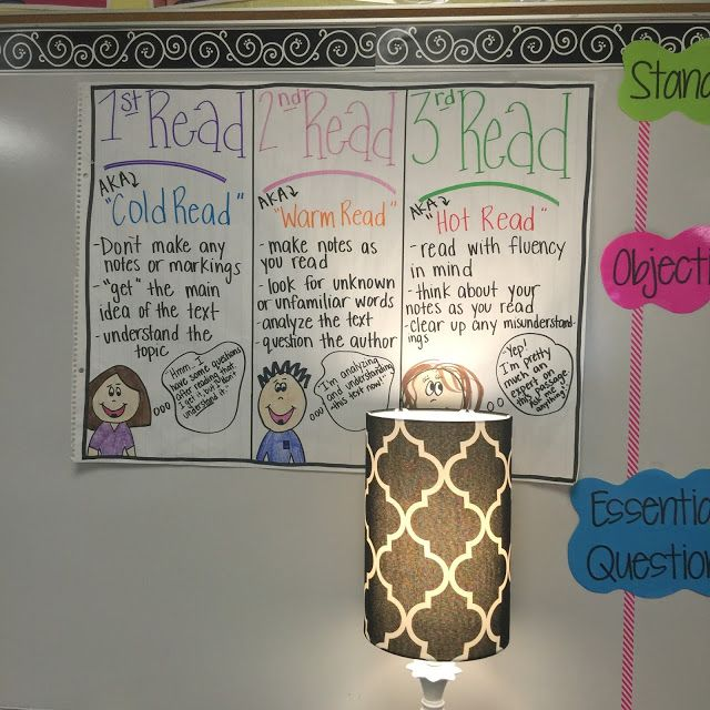 Close Read Anchor Chart Life In Fifth Grade Fluency