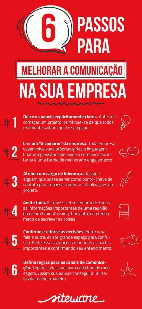 6 dicas para gestão de projetos: alcance ótimos re...