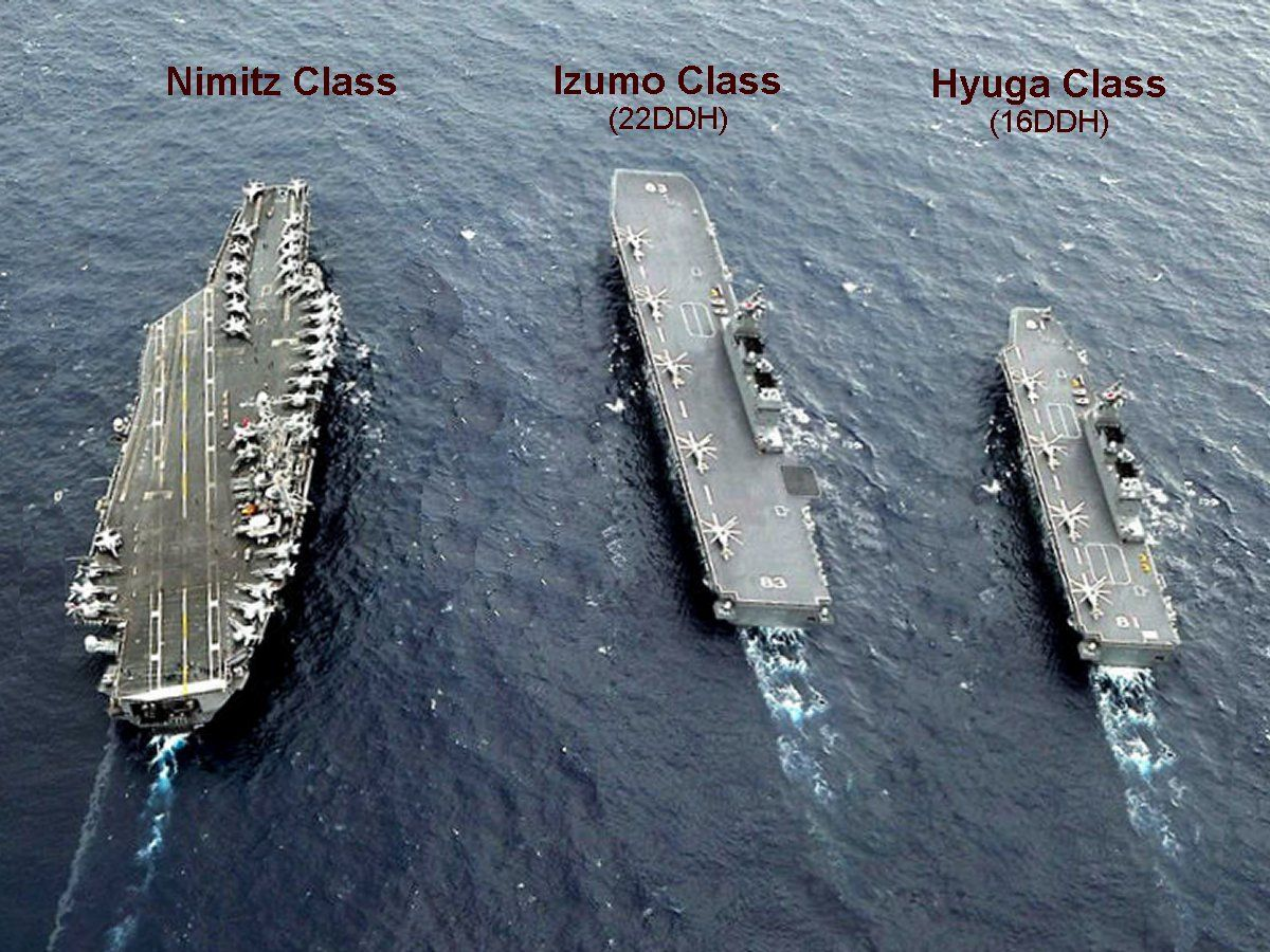 Size Comparison Of Nimitz Class Izumo Class And Hyuga Class Aircraft Carrier Navy Aircraft Carrier New Aircraft