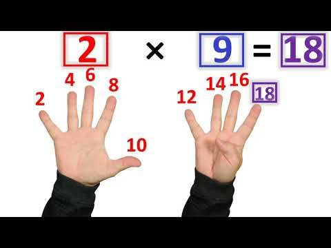The Fastest Way To Learn Multiplication Facts Youtube Cody