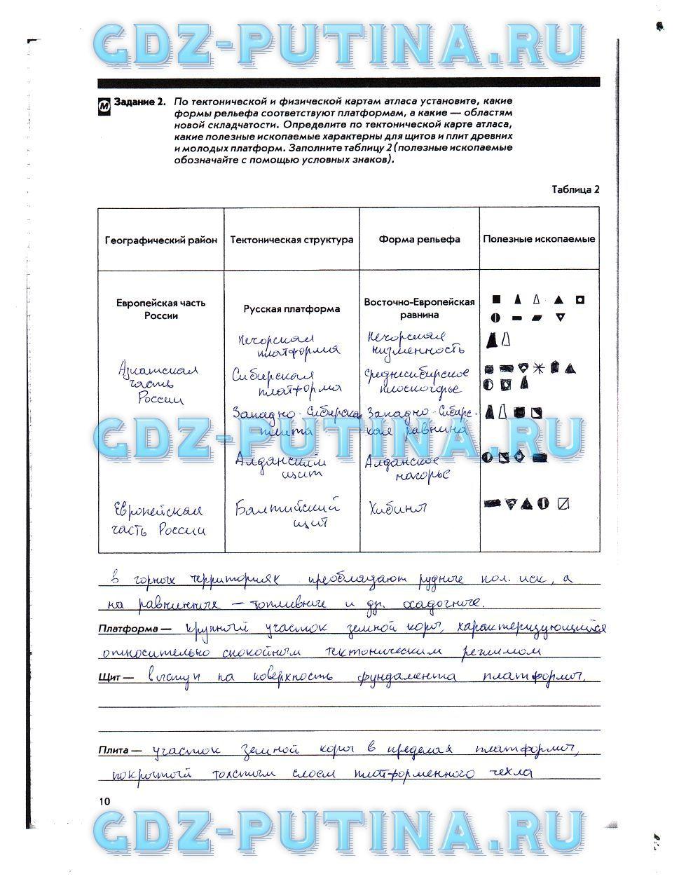 Тесты по географии с ответами 8 класс по теме реки россии