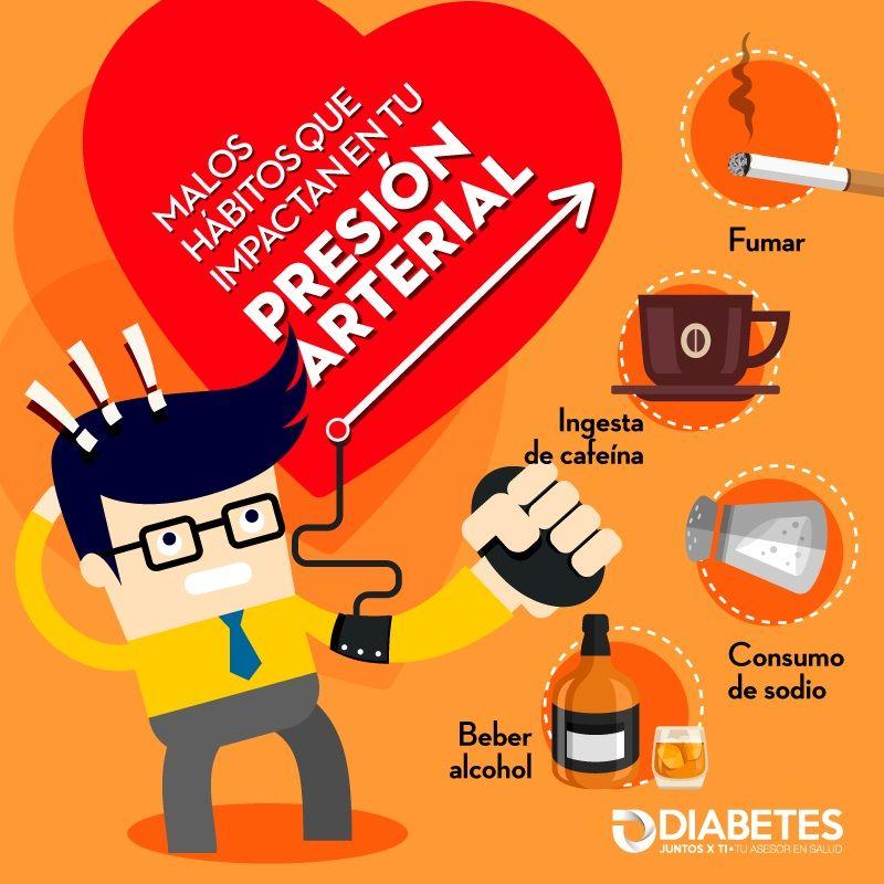 Imágenes para hipertensión